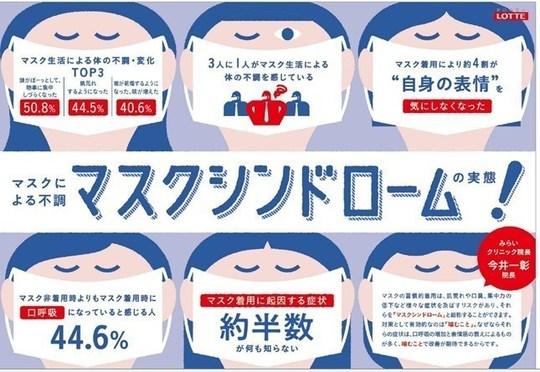 z_lotte-gum-mask.jpg